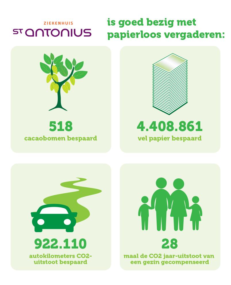 DW_infographicSAZ