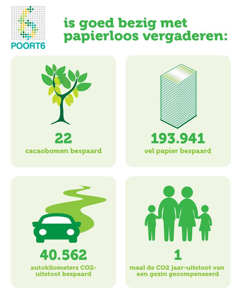 DW_infographicPoort6